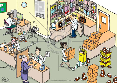 Health and safety cartoons. Cartoon of pharmacy health hazards, smoking in non smoking area, pouring toxic liquids down the sink, sharps, sharp objects protruding, eating sandwiches in non food area, health and safety poster upside-down.